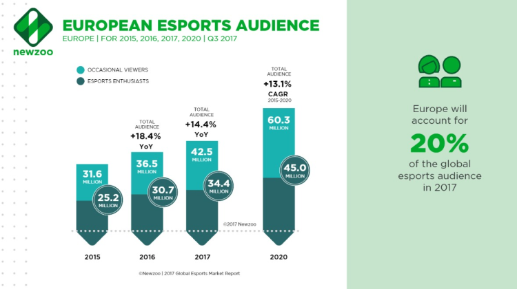 Newzoo-infographic